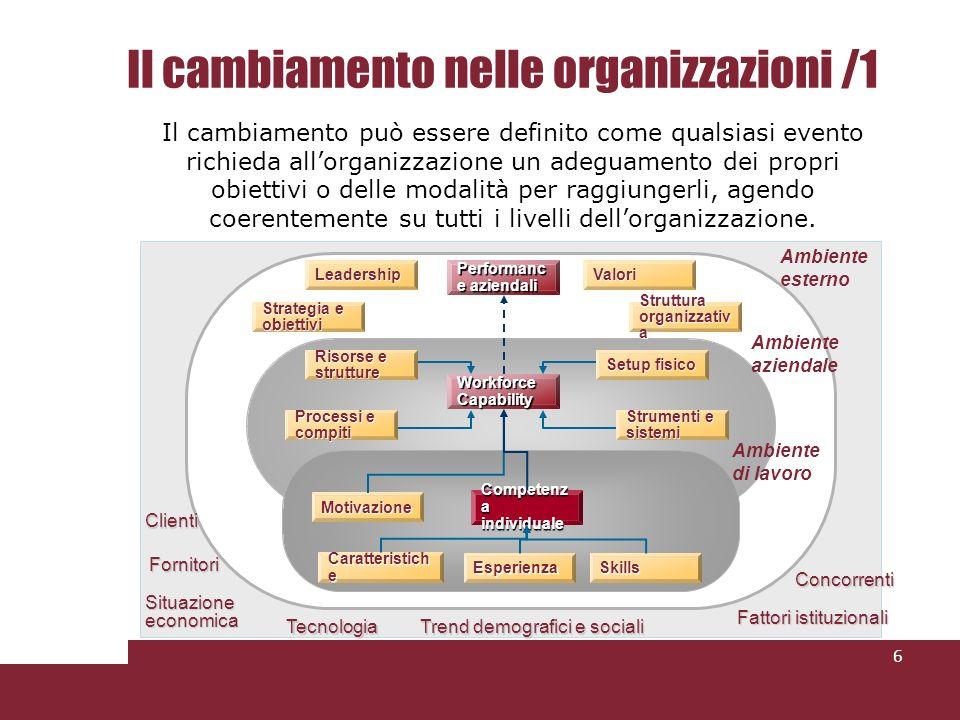 Il cambiamento nelle organizzazioni /1