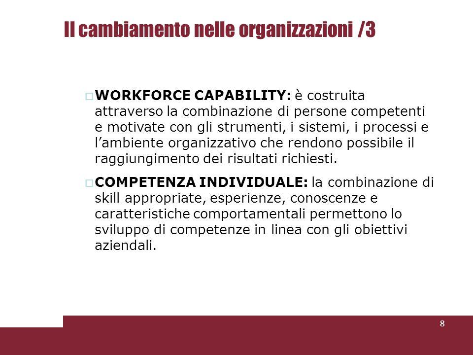 Il cambiamento nelle organizzazioni /3