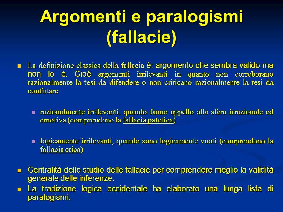 Argomenti e paralogismi (fallacie)