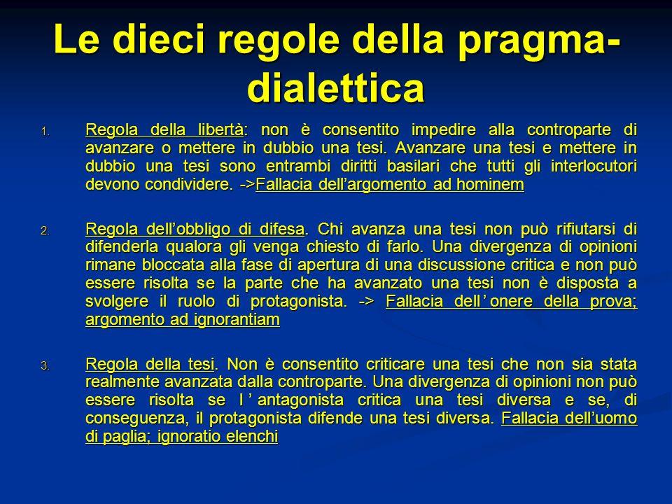 Le dieci regole della pragma-dialettica