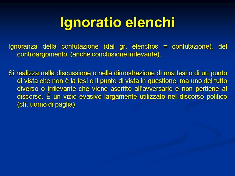 Ignoratio elenchi Ignoranza della confutazione (dal gr. èlenchos = confutazione), del controargomento (anche conclusione irrilevante).