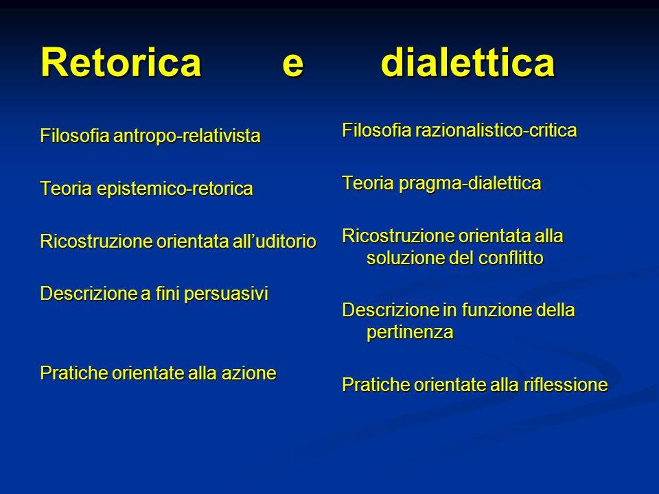 Retorica e dialettica Filosofia razionalistico-critica