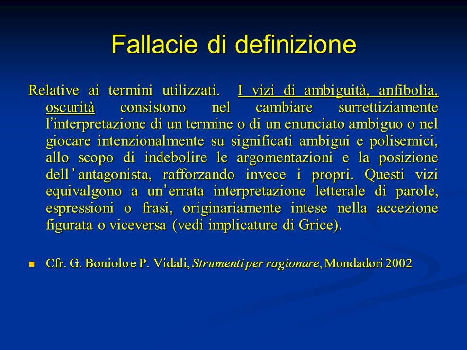 Fallacie di definizione