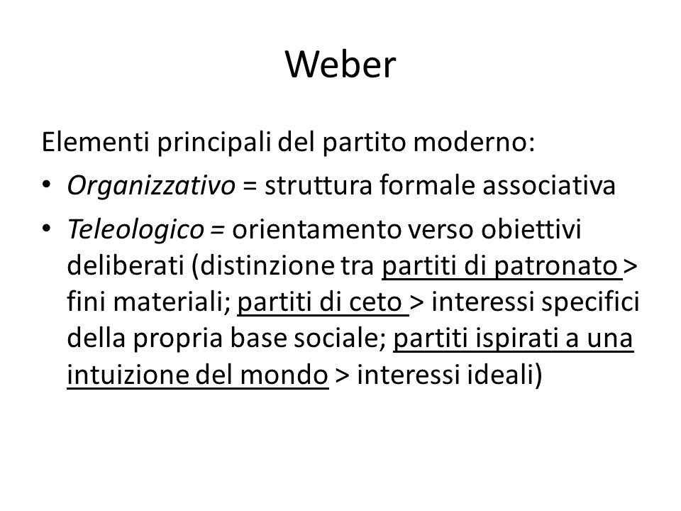 Weber Elementi principali del partito moderno: