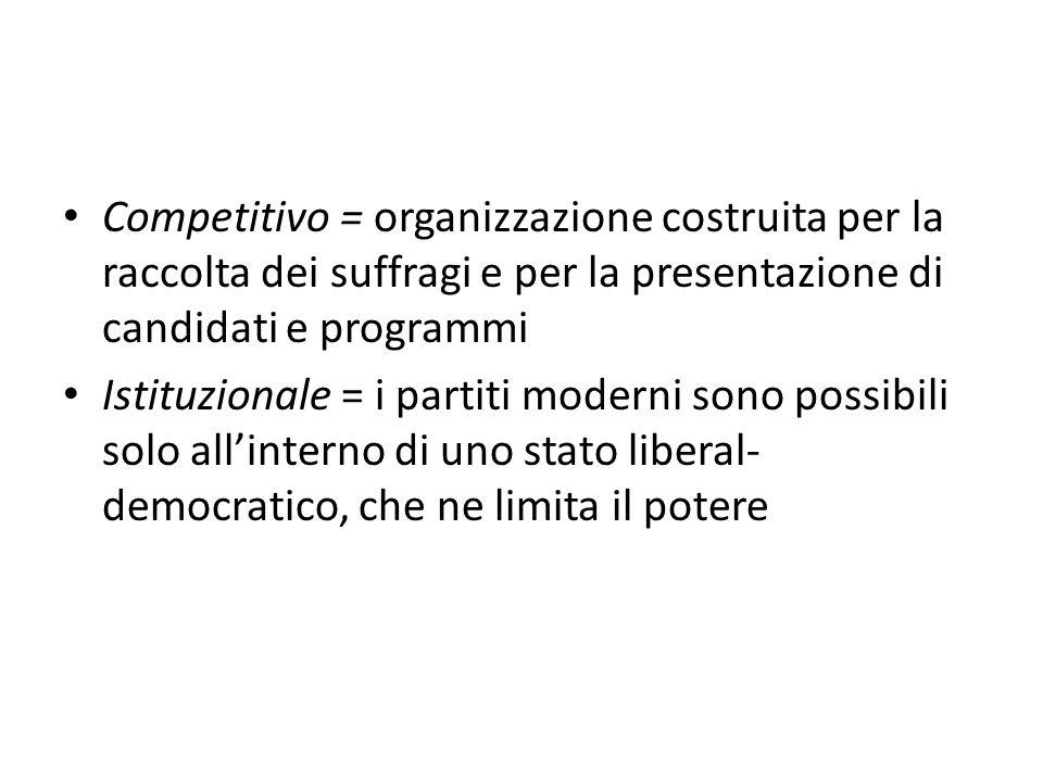 Competitivo = organizzazione costruita per la raccolta dei suffragi e per la presentazione di candidati e programmi