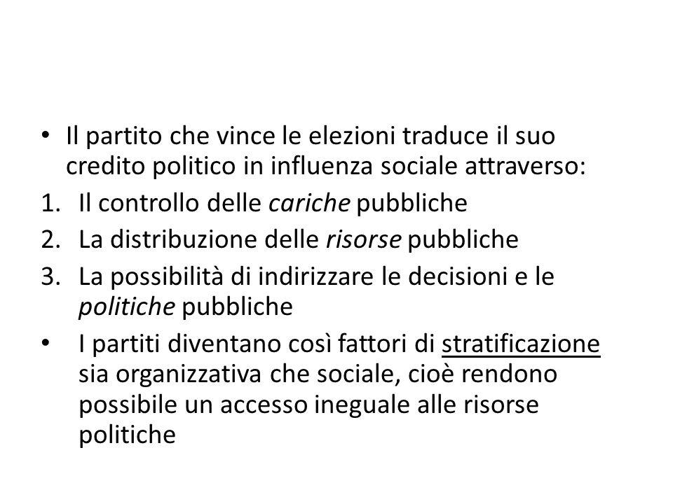 Il partito che vince le elezioni traduce il suo credito politico in influenza sociale attraverso: