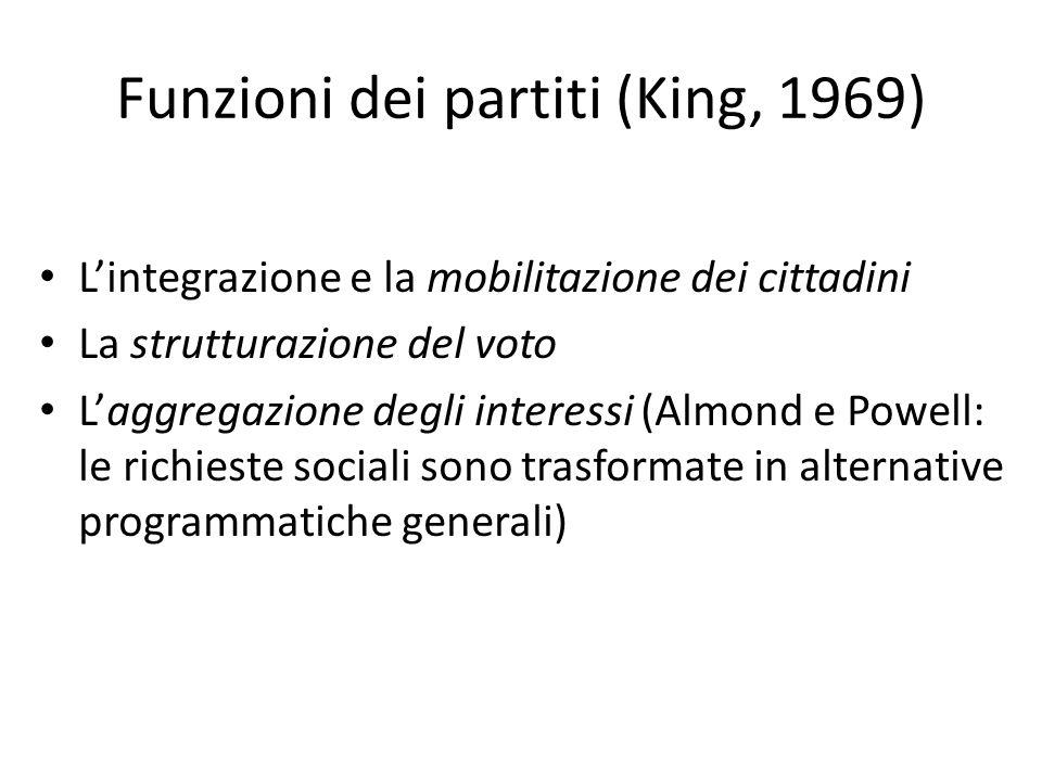Funzioni dei partiti (King, 1969)