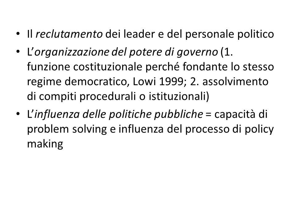 Il reclutamento dei leader e del personale politico