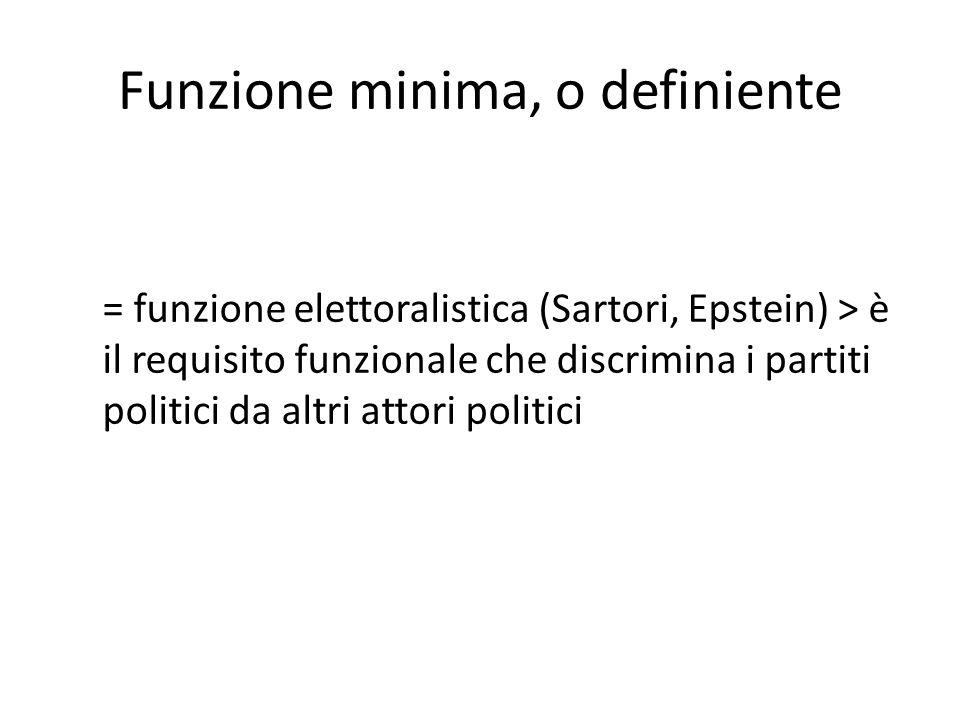 Funzione minima, o definiente