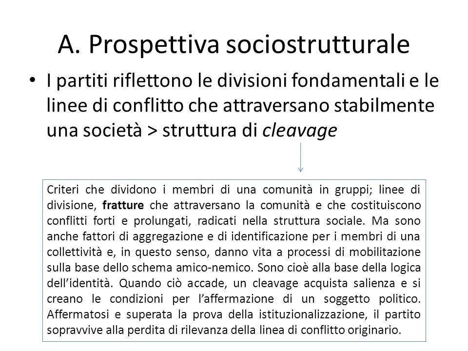 A. Prospettiva sociostrutturale