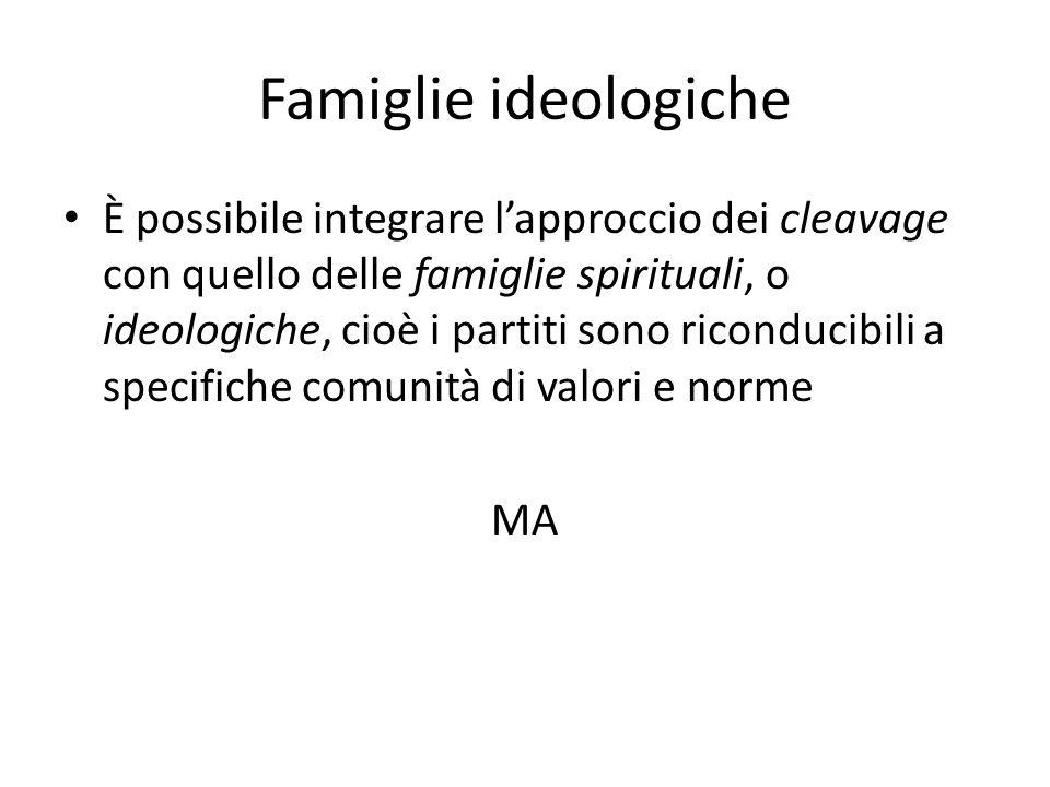 Famiglie ideologiche