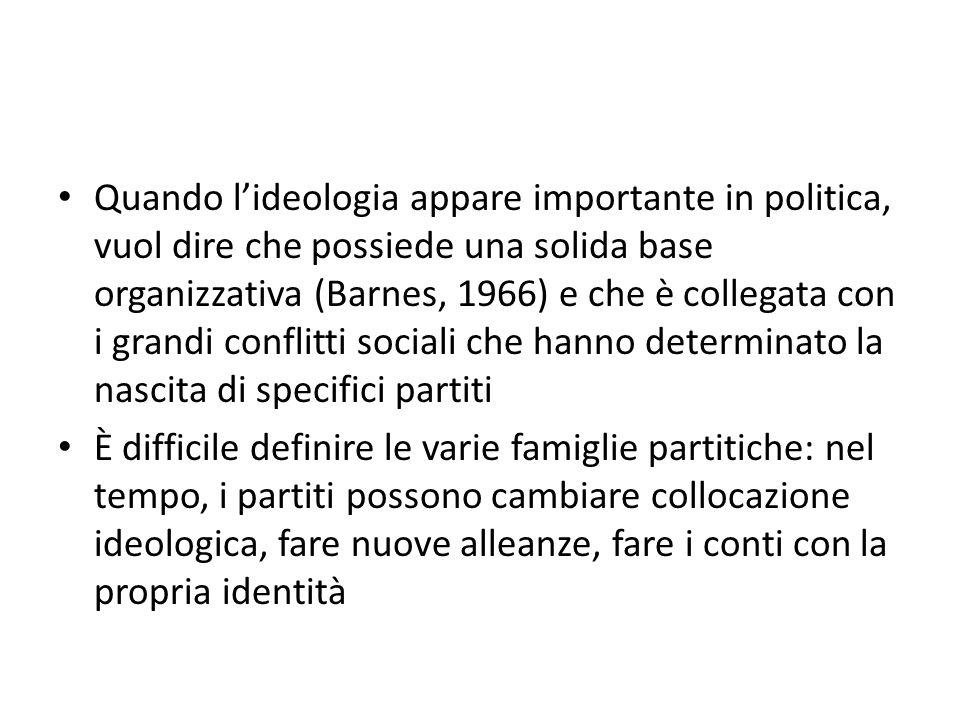 Quando l'ideologia appare importante in politica, vuol dire che possiede una solida base organizzativa (Barnes, 1966) e che è collegata con i grandi conflitti sociali che hanno determinato la nascita di specifici partiti