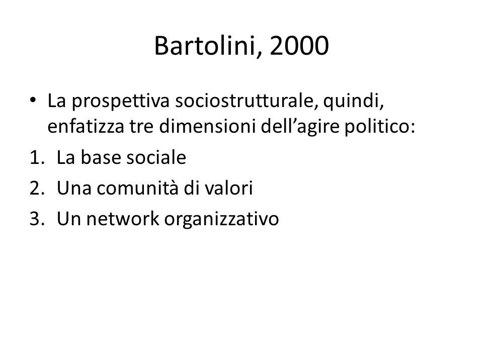 Bartolini, 2000 La prospettiva sociostrutturale, quindi, enfatizza tre dimensioni dell'agire politico: