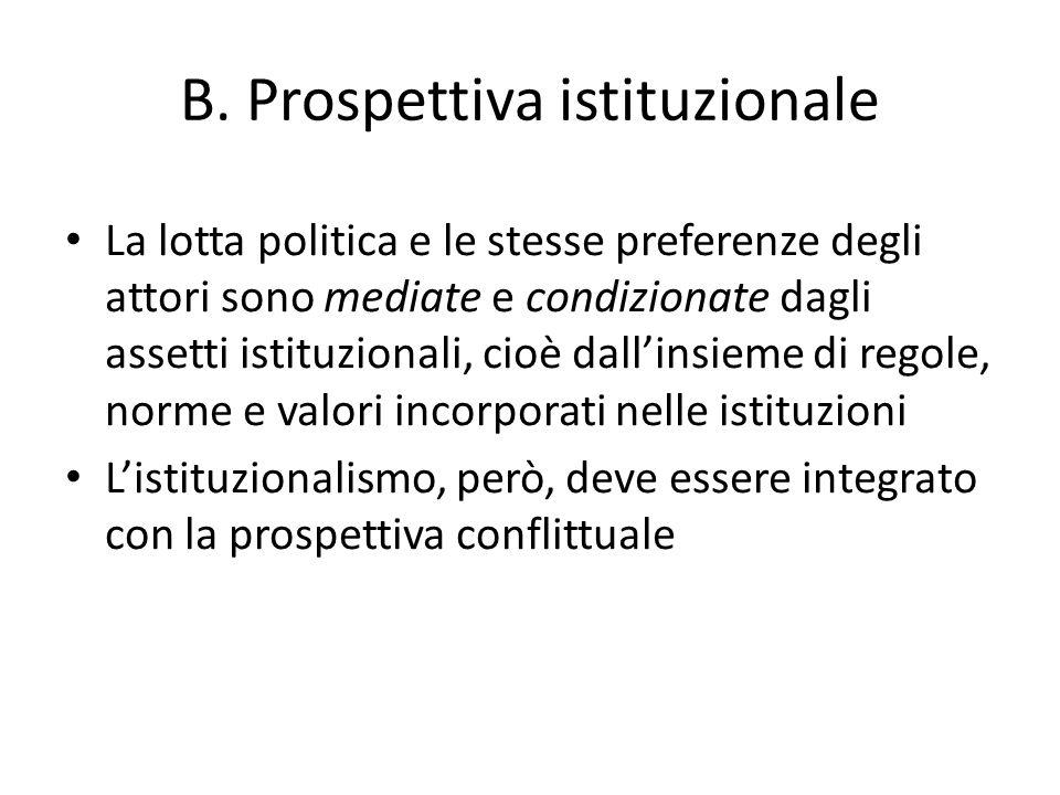 B. Prospettiva istituzionale