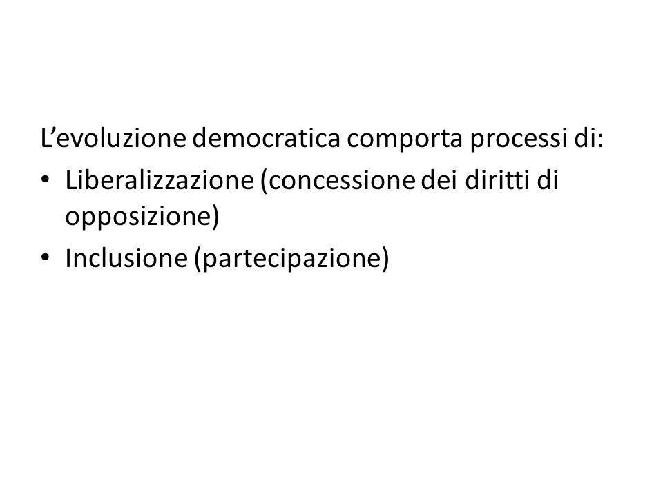 L'evoluzione democratica comporta processi di: