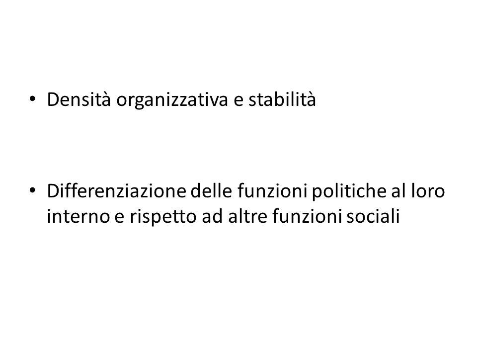 Densità organizzativa e stabilità