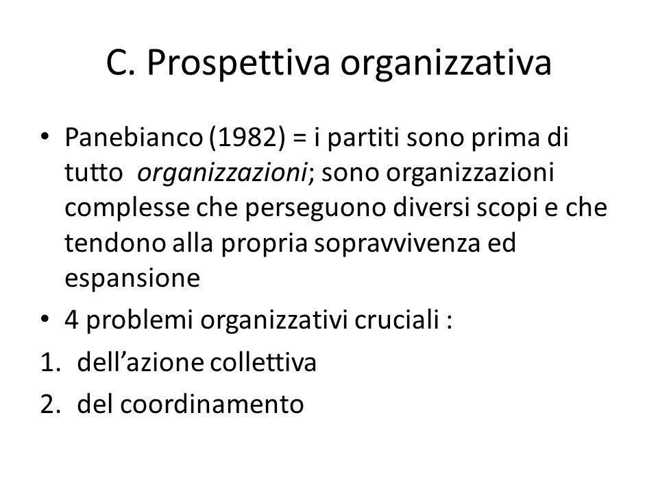 C. Prospettiva organizzativa