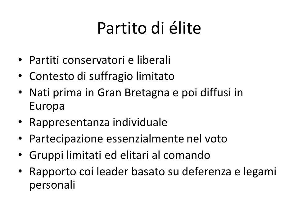 Partito di élite Partiti conservatori e liberali