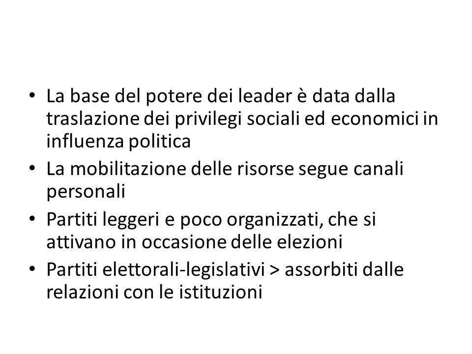 La base del potere dei leader è data dalla traslazione dei privilegi sociali ed economici in influenza politica