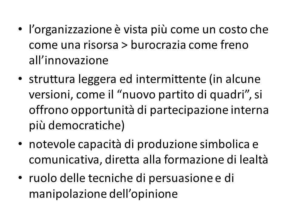 l'organizzazione è vista più come un costo che come una risorsa > burocrazia come freno all'innovazione
