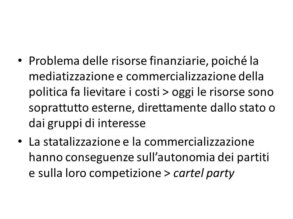 Problema delle risorse finanziarie, poiché la mediatizzazione e commercializzazione della politica fa lievitare i costi > oggi le risorse sono soprattutto esterne, direttamente dallo stato o dai gruppi di interesse