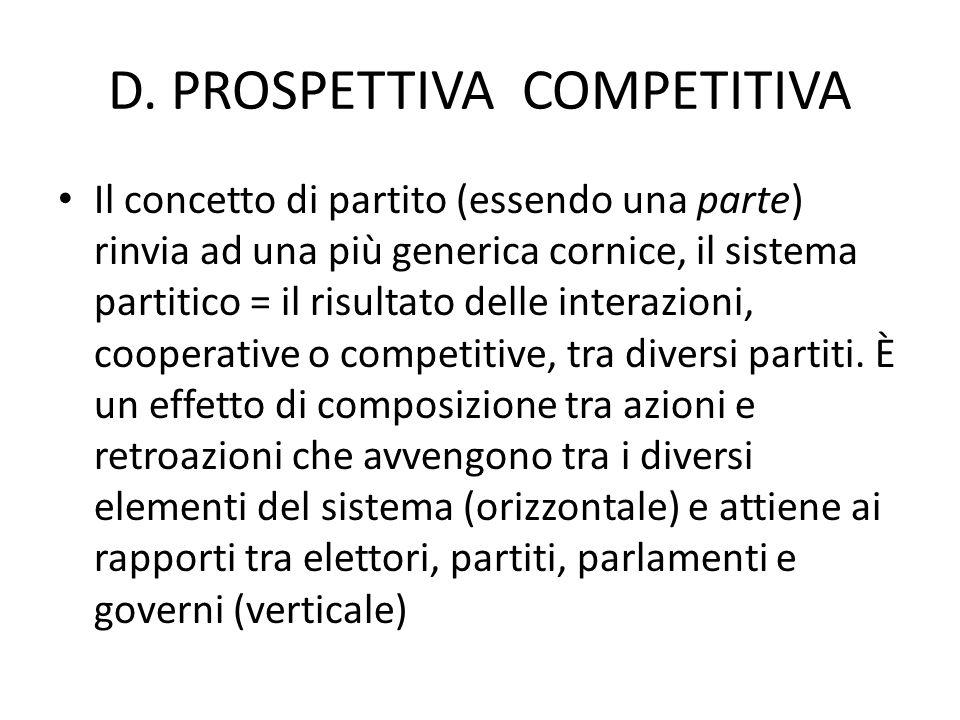 D. PROSPETTIVA COMPETITIVA