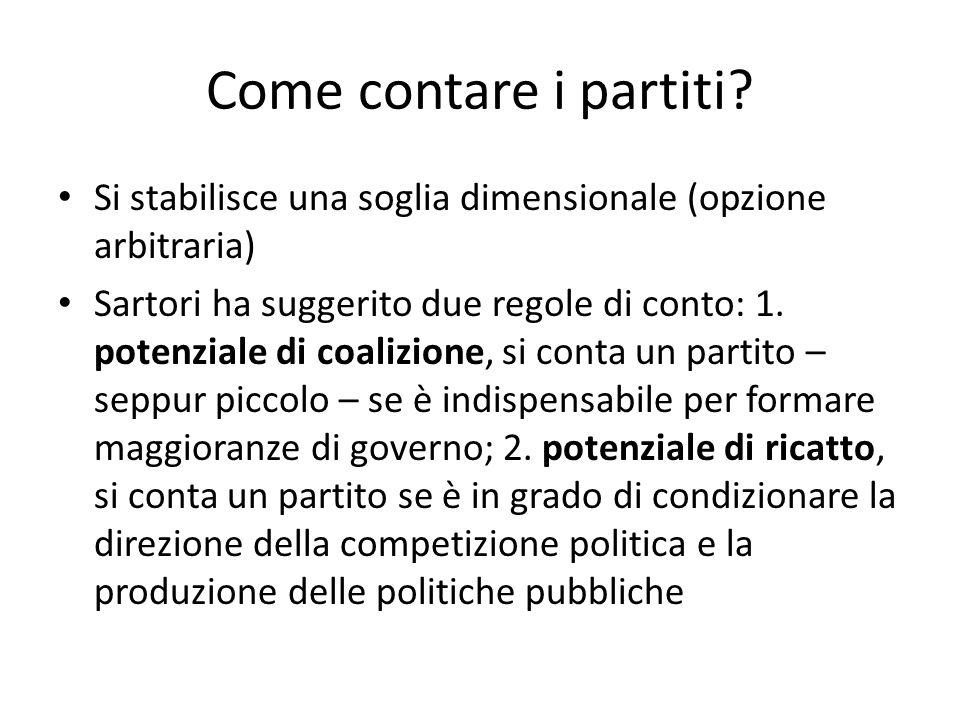 Come contare i partiti Si stabilisce una soglia dimensionale (opzione arbitraria)