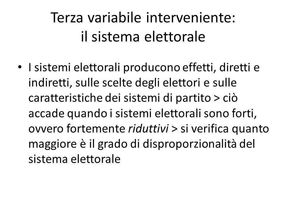 Terza variabile interveniente: il sistema elettorale