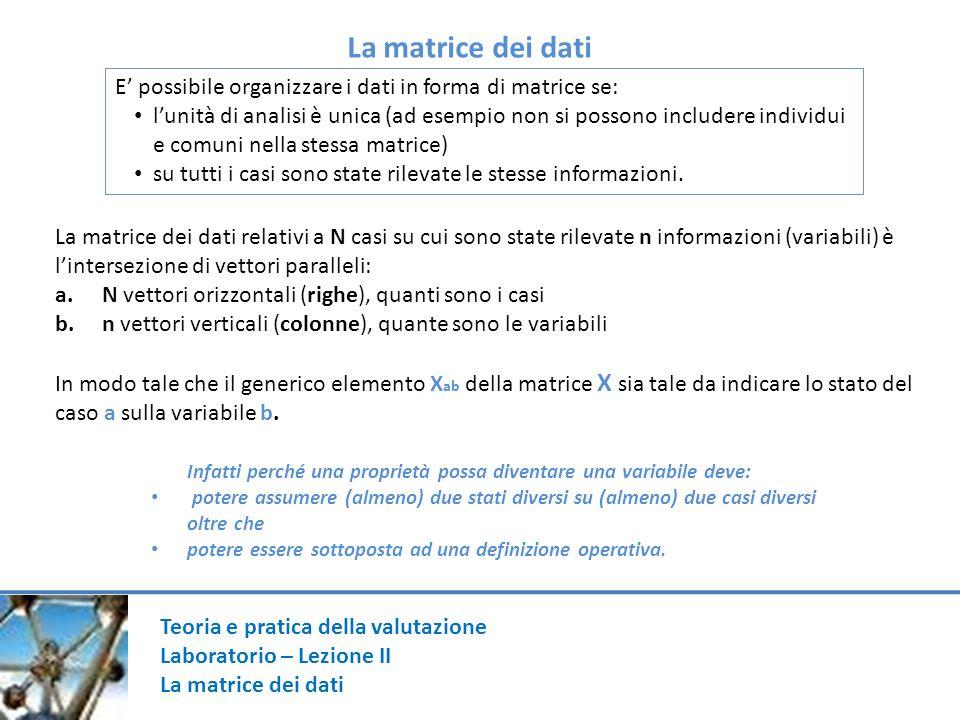 La matrice dei dati E' possibile organizzare i dati in forma di matrice se: