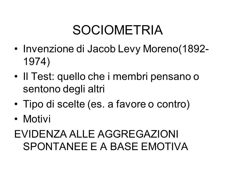 SOCIOMETRIA Invenzione di Jacob Levy Moreno(1892-1974)