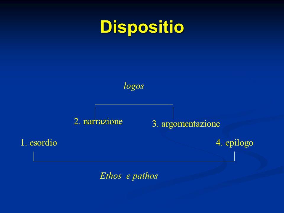 Dispositio logos 2. narrazione 3. argomentazione 1. esordio 4. epilogo