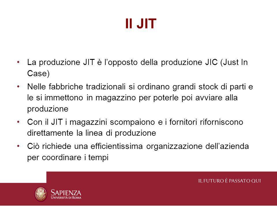 Il JITLa produzione JIT è l'opposto della produzione JIC (Just In Case)
