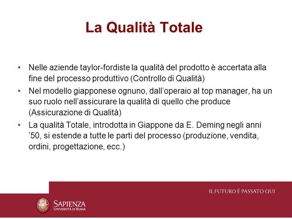 La Qualità TotaleNelle aziende taylor-fordiste la qualità del prodotto è accertata alla fine del processo produttivo (Controllo di Qualità)