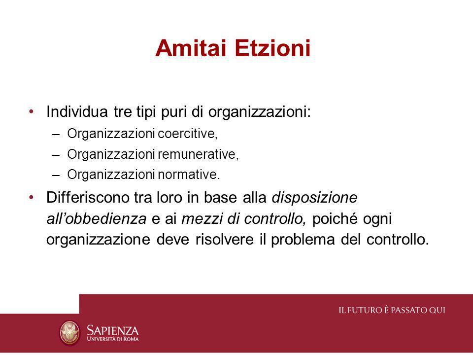 Amitai Etzioni Individua tre tipi puri di organizzazioni:
