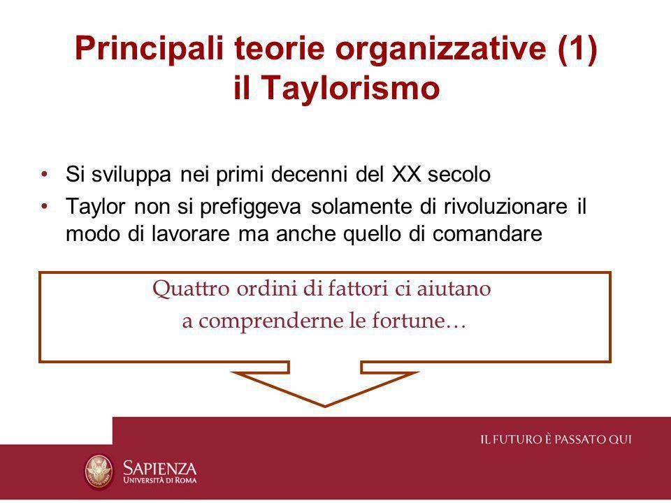 Principali teorie organizzative (1) il Taylorismo