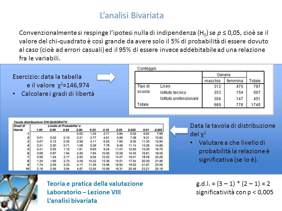 L'analisi Bivariata