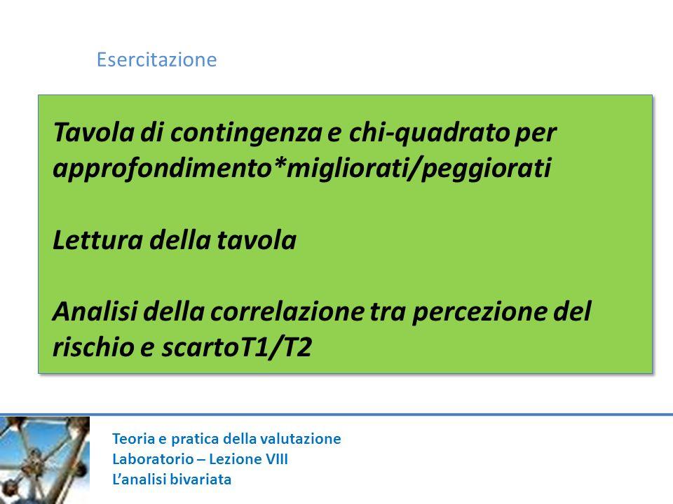 Analisi della correlazione tra percezione del rischio e scartoT1/T2