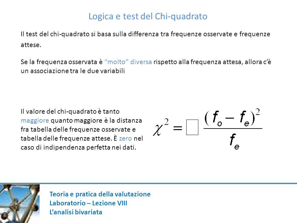 Logica e test del Chi-quadrato