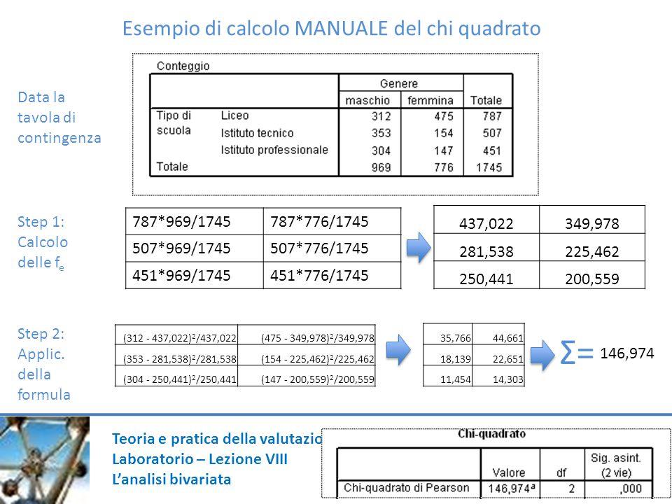 Σ= Esempio di calcolo MANUALE del chi quadrato