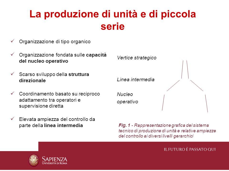 La produzione di unità e di piccola serie