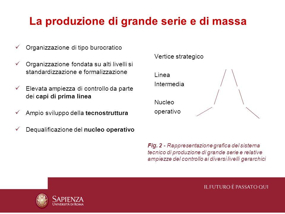 La produzione di grande serie e di massa