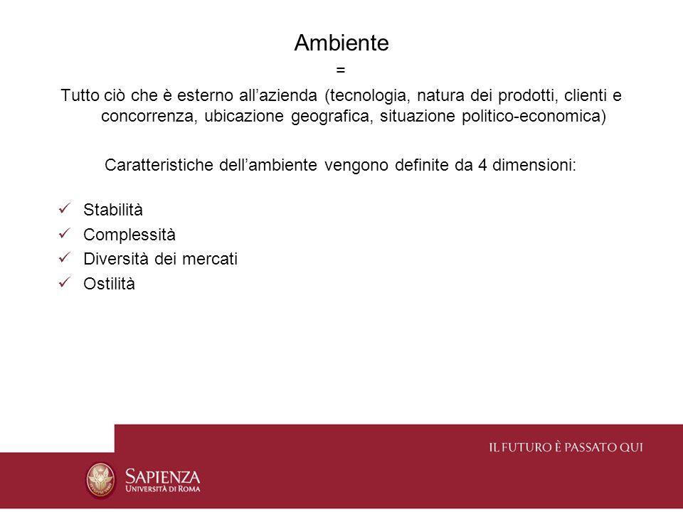 Caratteristiche dell'ambiente vengono definite da 4 dimensioni: