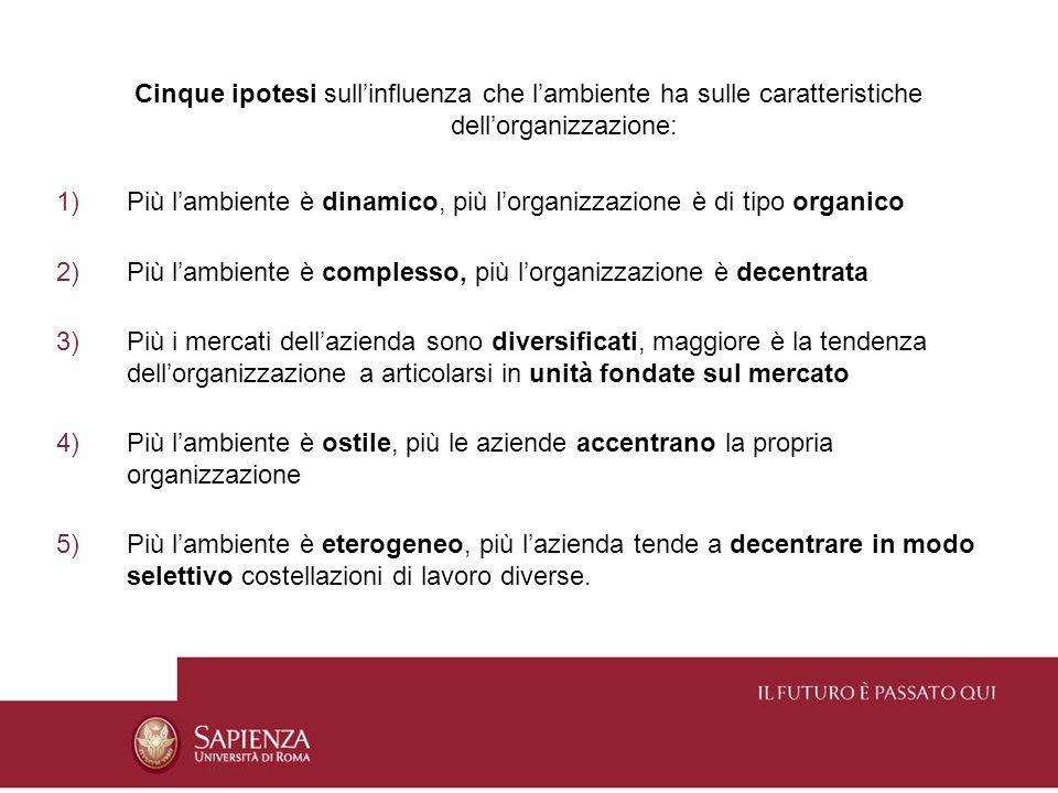 Cinque ipotesi sull'influenza che l'ambiente ha sulle caratteristiche dell'organizzazione: