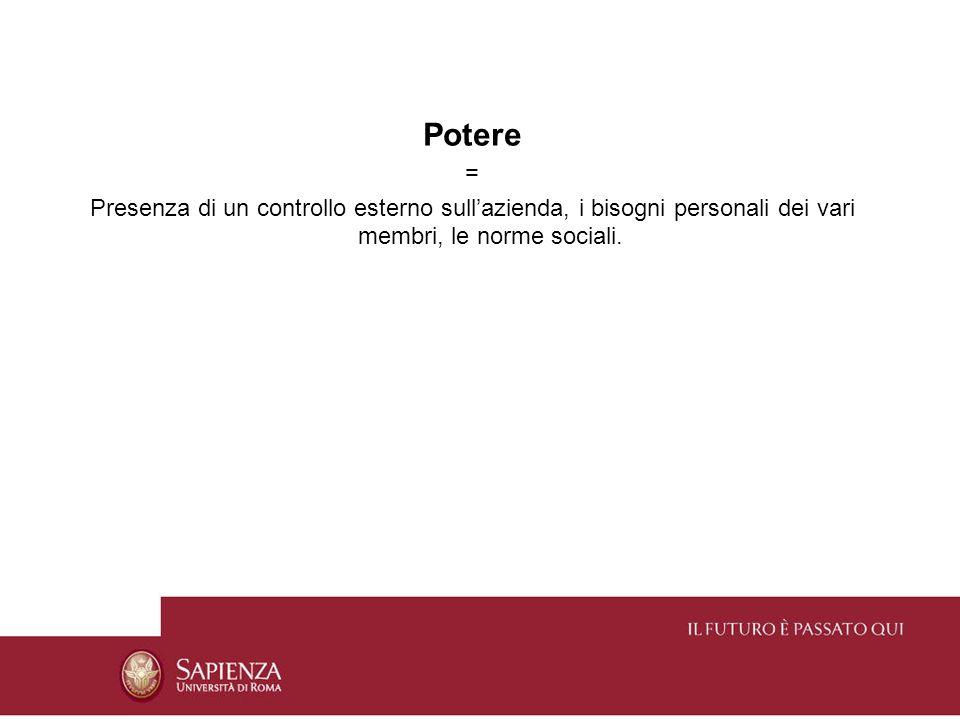 Potere = Presenza di un controllo esterno sull'azienda, i bisogni personali dei vari membri, le norme sociali.