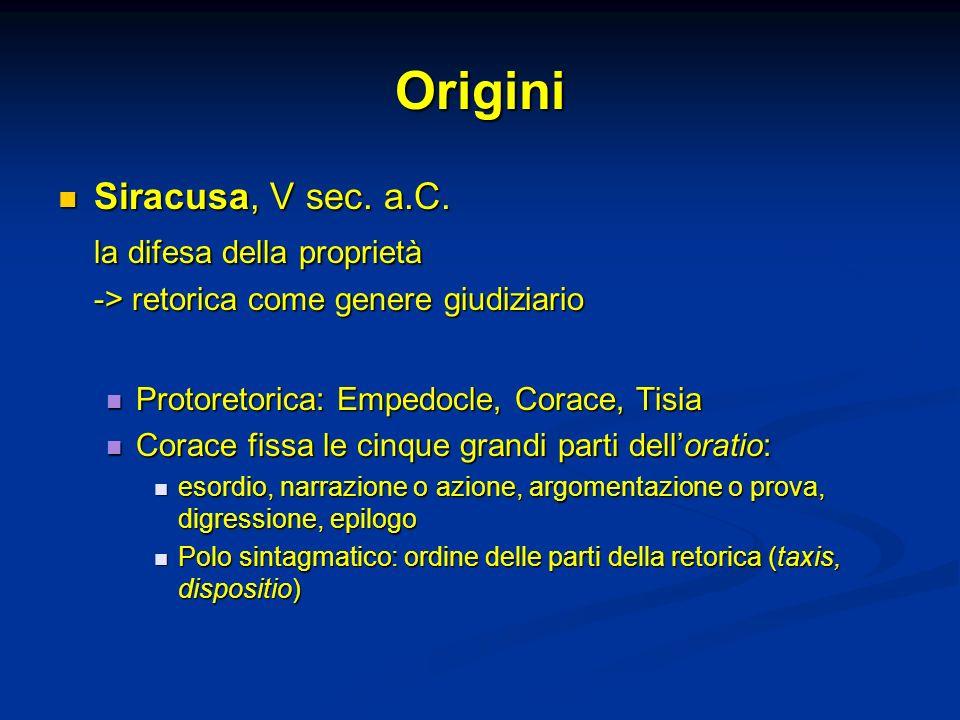 Origini Siracusa, V sec. a.C. la difesa della proprietà