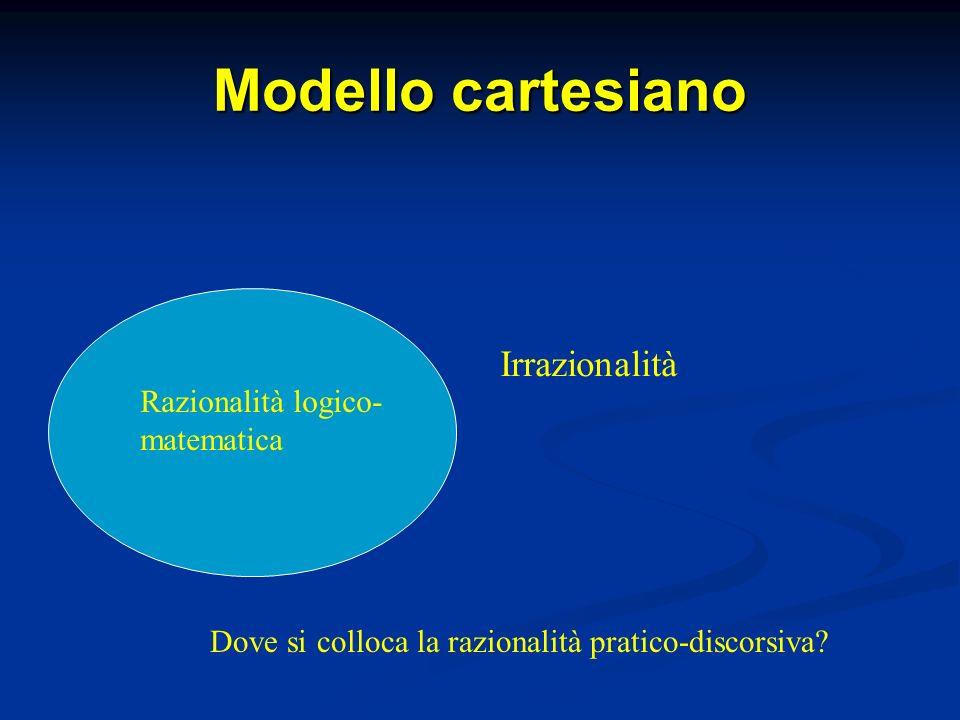 Modello cartesiano Irrazionalità Razionalità logico-matematica