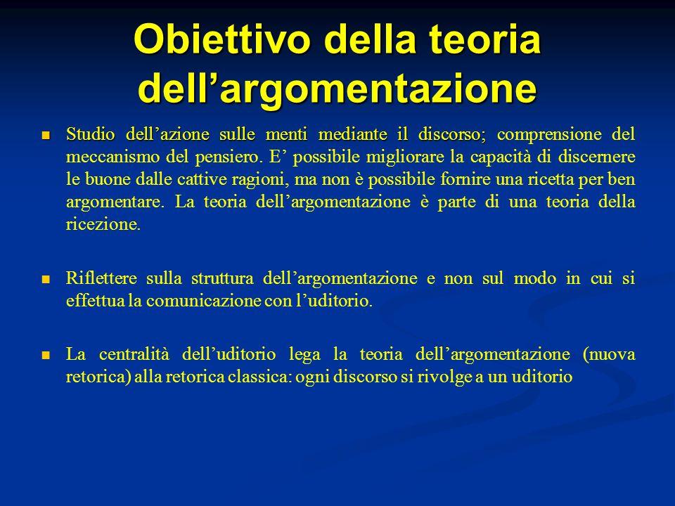 Obiettivo della teoria dell'argomentazione