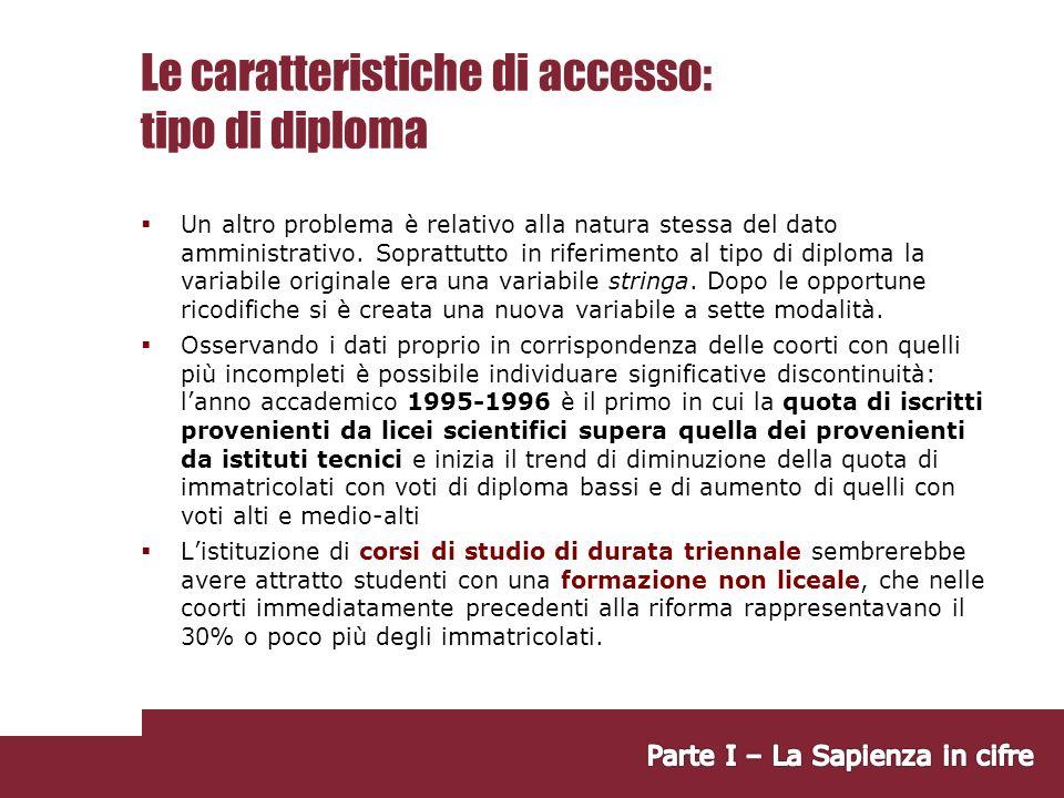Le caratteristiche di accesso: tipo di diploma