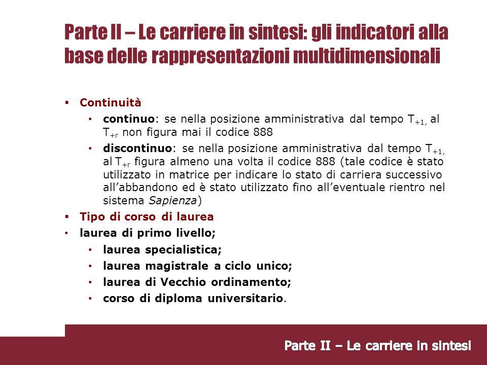 Parte II – Le carriere in sintesi: gli indicatori alla base delle rappresentazioni multidimensionali
