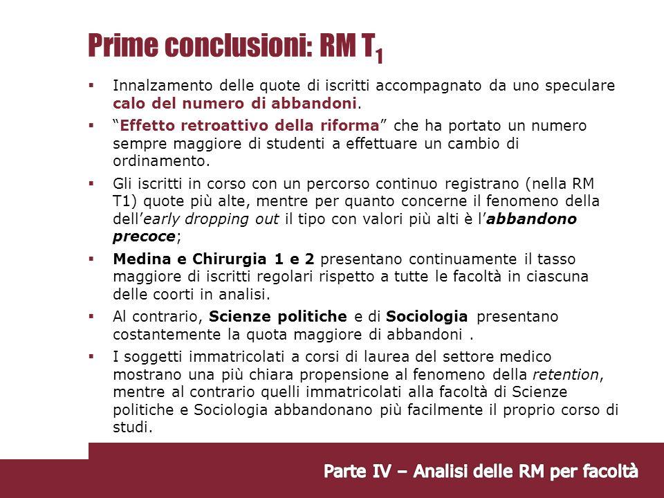 Prime conclusioni: RM T1